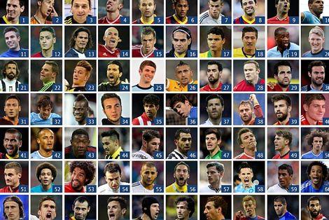 """ميسي يتصدر قائمة """"غارديان"""" لأفضل 100 لاعب بالعالم"""
